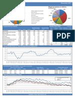 Beaumont-Port Arthur jobs report
