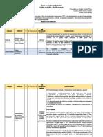 Teoría de Arreglos Institucionales Peru 2021