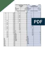 Simulacion Base Datos