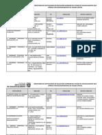 Directorio de Instituciones de Educación Superior Con Reconocimiento de Validez Oficial en El Estado de Aguascalientes