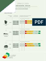 Resultado de Escola 24 5 Maracanau Pacatuba Língua Portuguesa