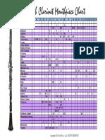Clarinet Mouthpiece Chart
