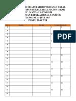 Daftar Hadir Silaturahmi Persiapan Halal Bi Halal Himpunan Keluarga Matur