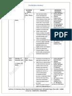 Pradakshina TestSeries Schedule