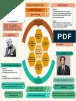 Classroom Management Models