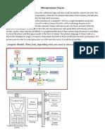 Microprocessor CoursePDF