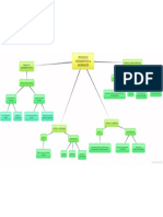 Mapa Conceptual_Técnicas Tratamiento Información