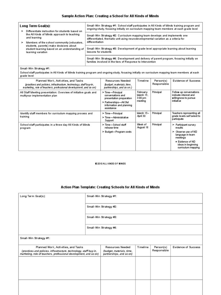 Cute Technology Implementation Plan Template Images - Entry Level ...