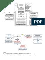 102257963-Pathophysiology-of-Fracture.docx