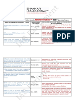 UPSC 2017 Economy Paper II - Reflections