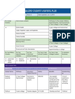 careers - personalized student learning plan - jmc