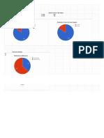 equity walk graph - sheet1