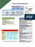 criterios bronquiolitis hmav