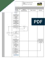 Plan Semanal de Mantenimiento.pdf