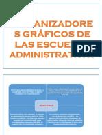 Producto Final - Organizadores Escuelas Administrativas