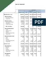 2015 Cargo Statistics