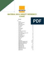 Bulk Density Chart