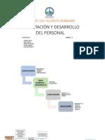 Capacitación y Desarrllo Del Personal (2)