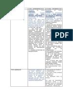 Tabela de Diferenças Impostos Itcmd e Itbi. Ctn e Cf