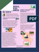 Infografia Medio Ambiente (1)