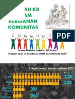 Masalah KB Dalam Kebidanan Komunitas