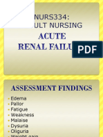 Acute Renal Failure Management