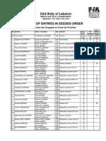 33rd ROL Entry List - Seeded Order