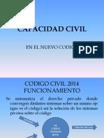 Unidad 5 Capacidad Civil