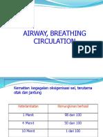 Airway Dan Breathing