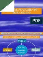 3. Pensamiento Estratégico Ejecución y Evaluación (1)