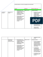 action plan format