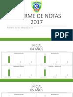 Informe de Notas 2017