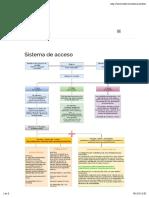 Sistema de Acceso - CEDE
