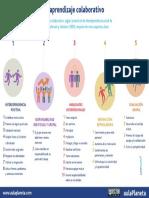 INFOGRAFÍA_El-aprendizaje-colaborativo.pdf