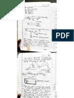 SaranshNotes.pdf