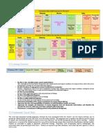 IC3 FUN Skills Programme Document 2018