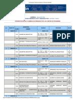 Consulta de Todos Los Grupos en Periodo Ordinario ENE 18