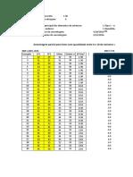 Controle estatistico de resistência concreto NBR 12655-2015.xlsx