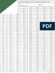tabela-t-13-dimensionamento-de-vigas-a-flexao-simples-k6-e-k3.pdf