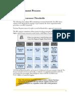 Procurement Manual for International Programs 2016 (1)_Part8