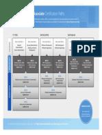 MTA_CertificationPathway.pdf