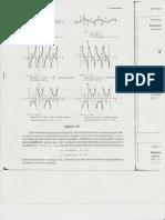 Gráficas de Funciones Trigonométicas