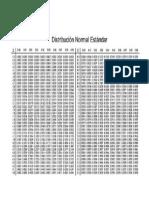 Tabla de Distribucion Normal