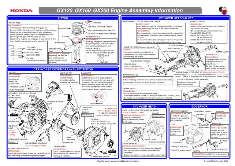 honda gx160 troubleshooting guide user manual guide u2022 rh userguidedirect today Honda GX160 Parts Manual honda gx160 troubleshooting manual