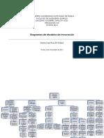 Modelos de Innovación 2