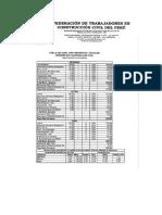Construccion Civil 2017 - 2018 Pagos