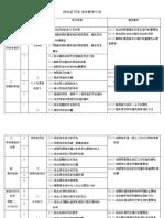 四年级历史全年计划.docx