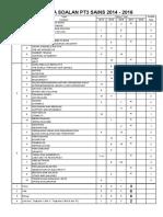 2017 Analisa Dan Ramalan Sains PT3