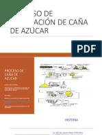Proceso de Fabricación de Caña de Azucar
