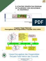 Pertemuan Filariasis Kecacingan_Juli 2016 Sumatera Selatan.ppt